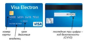 Что такое код безопасности карты mastercard сбербанк