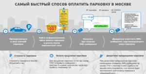 Как проверить оплату парковки в москве