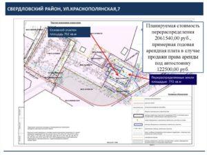 Аренда земли у администрации города самара цена