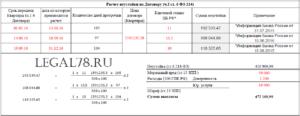 Калькулятор расчета неустойки по дду 214 фз онлайн