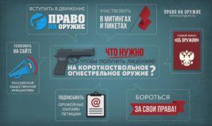 Можно ли официально оформить ружье без документов