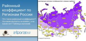 Комсомольск на амуре районный коэффициент и северная надбавка