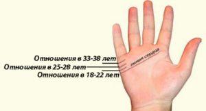 Как по линиям на руке узнать сколько будет браков