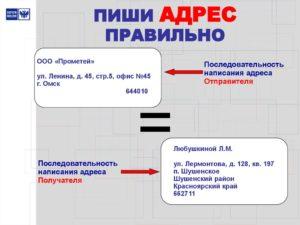 Как пишется правильно адрес в документах