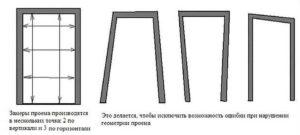 Как правильно рассчитать межкомнатную дверь