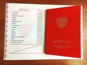 Красный диплом после 9 класса сколько четверок допускается