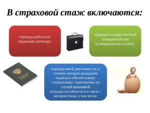 Как считать страховой стаж переселенцев из казахстана в