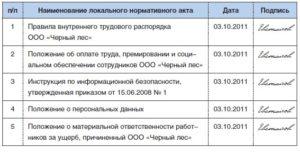 Пример приказа об ознакомлении с локальными нормативными актами