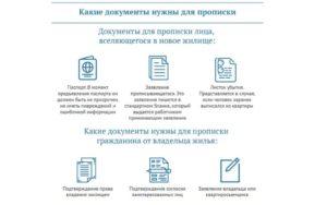 Для перепрописки какие нужны документы