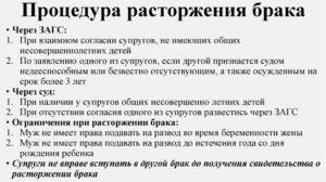 Какие документы нужны для развода в беларуси в загсе