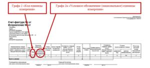 Транспортные услуги единица измерения в счет фактуре