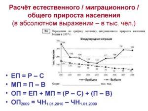 Величину миграционного прироста населения формула