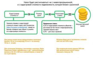 Как перевести инвентаризационную стоимость в кадастровую