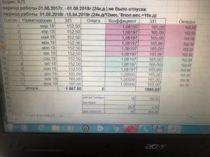 Как рассчитать отпускные за полгода работы