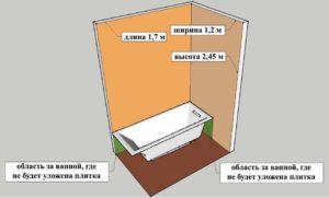 Как посчитать квадратуру комнаты для плитки