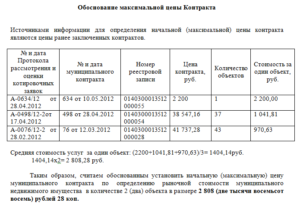 Обоснование снижения цены контракта более 25 образец