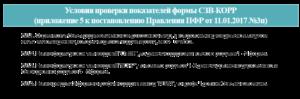Пфр код ошибки 50 сзв корр