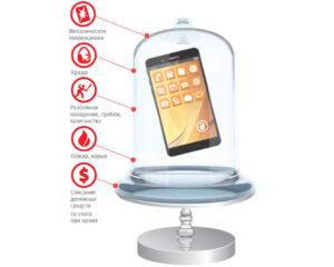 Как вернуть украденный телефон по страховке