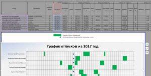 График отпусков образец заполнения 2020 скачать в экселе