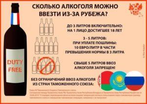 Провоз алкоголя в россию из грузии