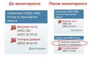Горячая линия гибдд россии бесплатно 8 800