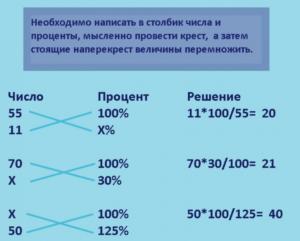 Вычесть 13 процентов от зарплаты калькулятор