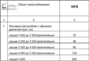 Налог на транспорт в казахстане на 2020 год таблица калькулятор