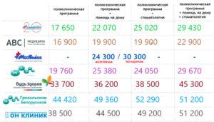 Дмс либерти страхование для физических лиц цена спб