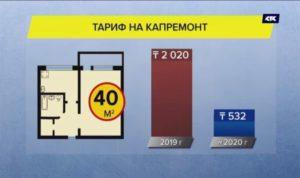 22 жкх реформа 2020