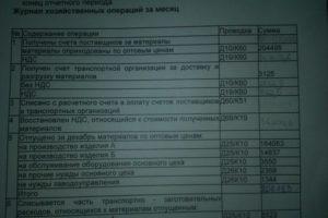 Оплачен счет за материалы проводка