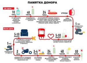 До какого возраста можно сдавать донорскую кровь