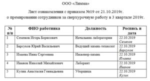 Лист ознакомления с приказом образец 2020