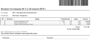 Какие документы нужны при возврате товара от покупателя