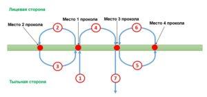 Как прошить документы в 5 дырок схема