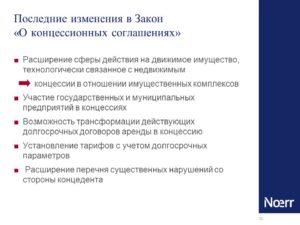 Фз 115 о концессионных соглашениях с изменениями на 2020 год