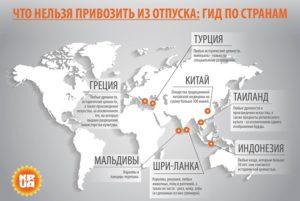 Что можно вывозить из китая в россию