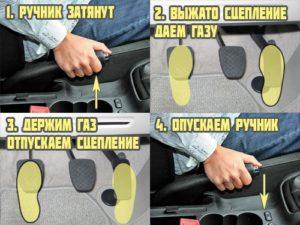 Как завести машину на механике пошагово