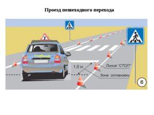 За сколько метров до стоп линии разрешена парковка