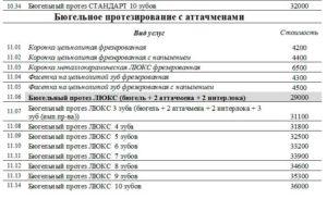 Согаз список санаториев по дмс