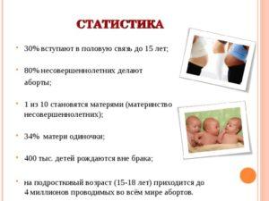 Со скольки лет можно делать аборт без разрешения родителей