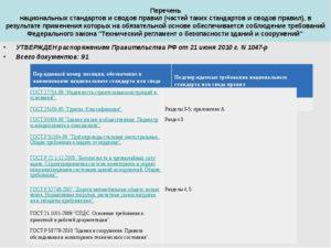 Перечень обязательных нормативных документов в строительстве 2020