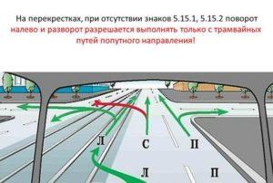 Т образный перекрёсток с трамвайными путями правила поворота налево