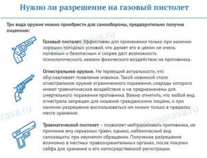 Какие документы нужны для покупки газового пистолета в россии