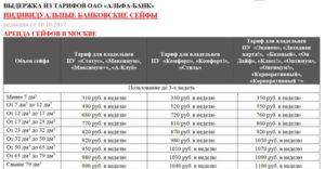 Стоимость аренды банковской ячейки в альфа банке
