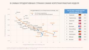 Продолжительность рабочей недели в разных странах мира 2020