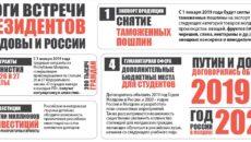 Амнистия для граждан молдовы