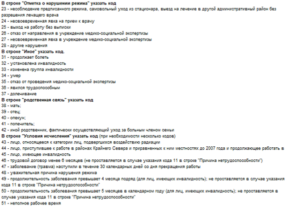Код болезни в больничном листе в беларуси 59