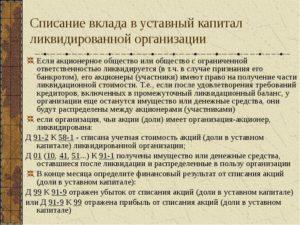 Списание уставного капитала при ликвидации проводки