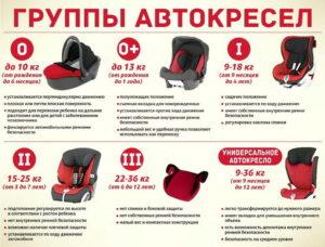 Детское кресло до какого роста