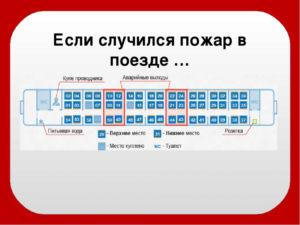 Где аварийные окна в поезде в купе